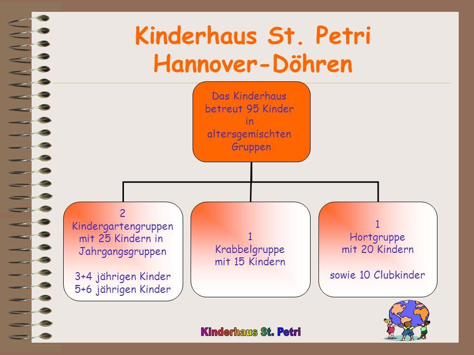 Kinderhaus St. Petri Hannover-Döhren