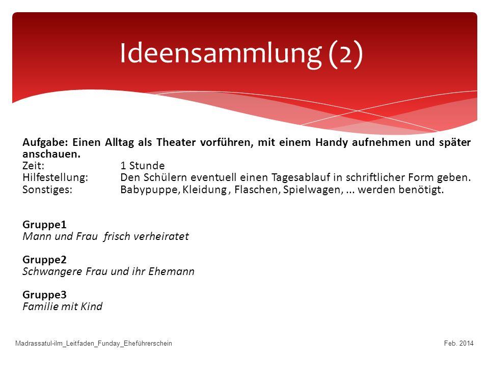 Ideensammlung (2) Aufgabe: Einen Alltag als Theater vorführen, mit einem Handy aufnehmen und später anschauen.