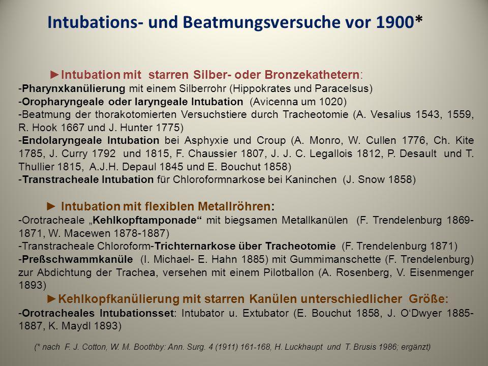 Intubations- und Beatmungsversuche vor 1900*