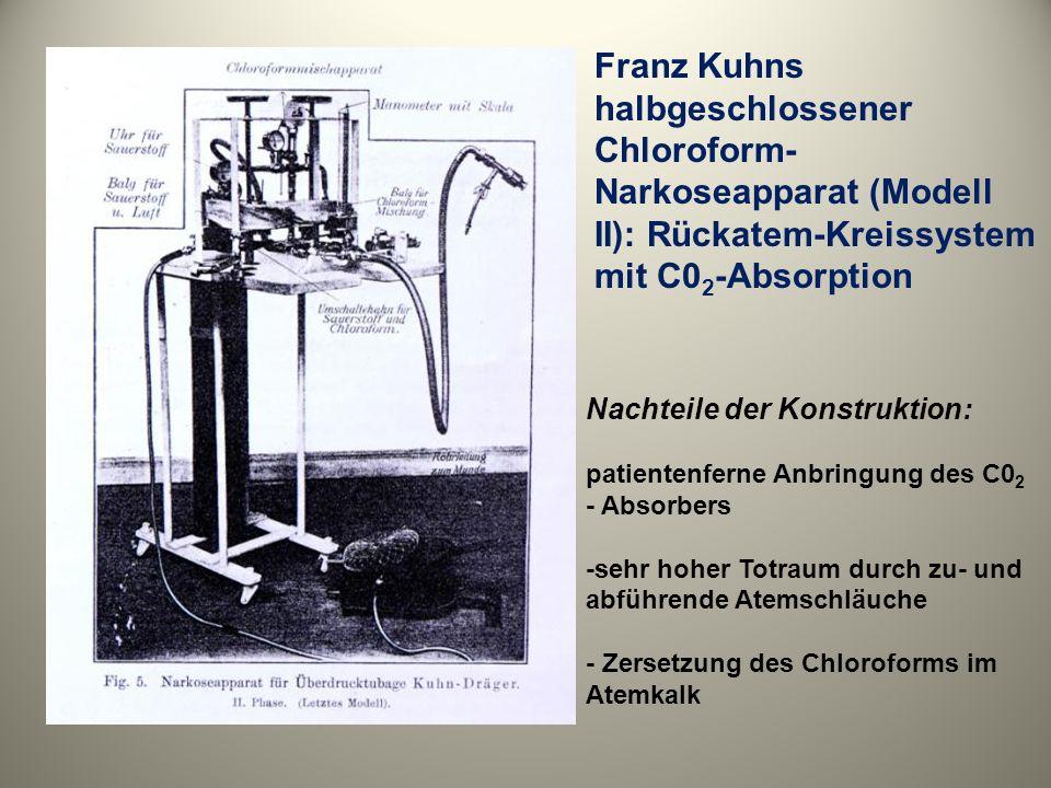 Franz Kuhns halbgeschlossener Chloroform-Narkoseapparat (Modell II): Rückatem-Kreissystem mit C02-Absorption