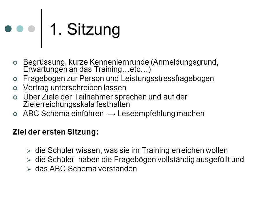1. Sitzung Begrüssung, kurze Kennenlernrunde (Anmeldungsgrund, Erwartungen an das Training…etc…) Fragebogen zur Person und Leistungsstressfragebogen.
