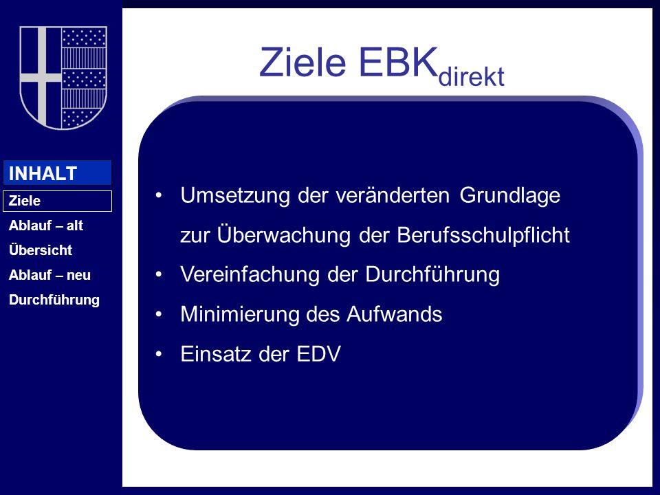 Ziele EBKdirekt INHALT. Ziele. Ablauf – alt. Übersicht. Ablauf – neu. Durchführung.