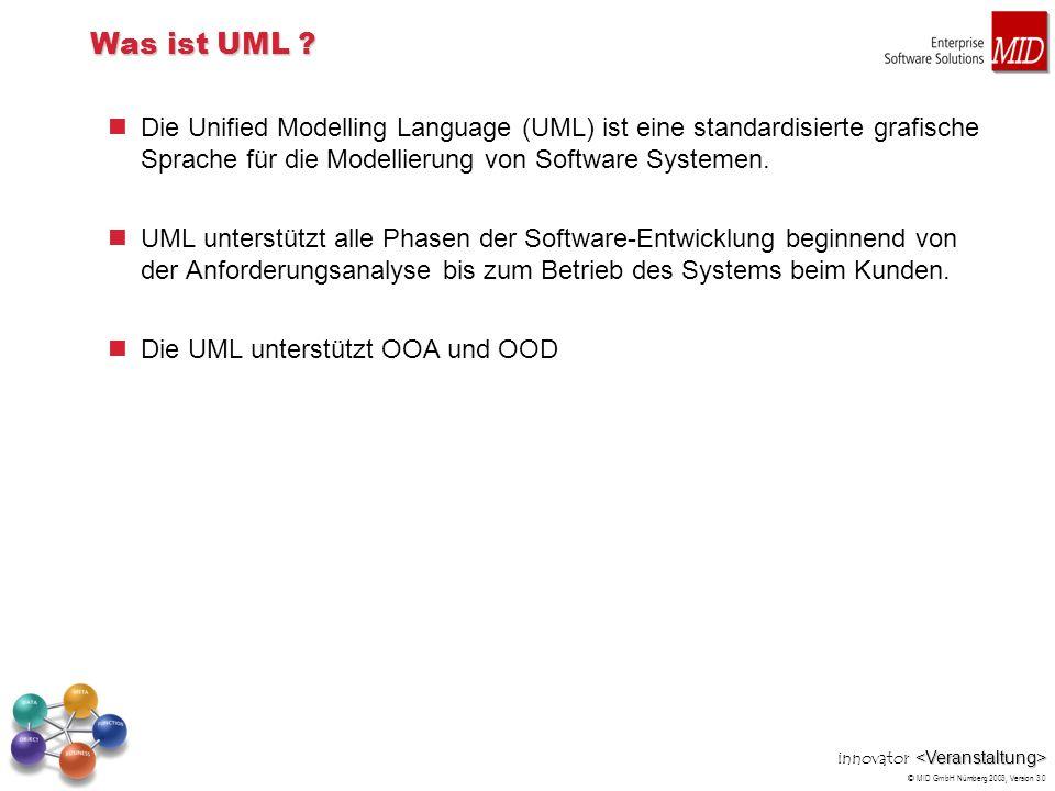 Was ist UML Die Unified Modelling Language (UML) ist eine standardisierte grafische Sprache für die Modellierung von Software Systemen.