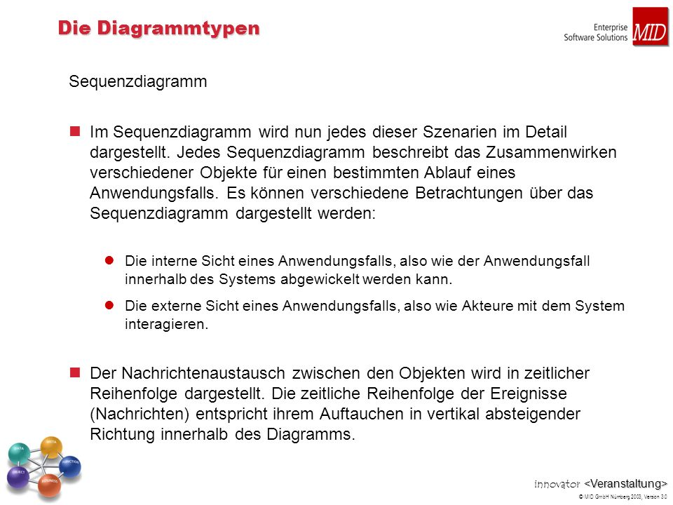 Die Diagrammtypen Sequenzdiagramm