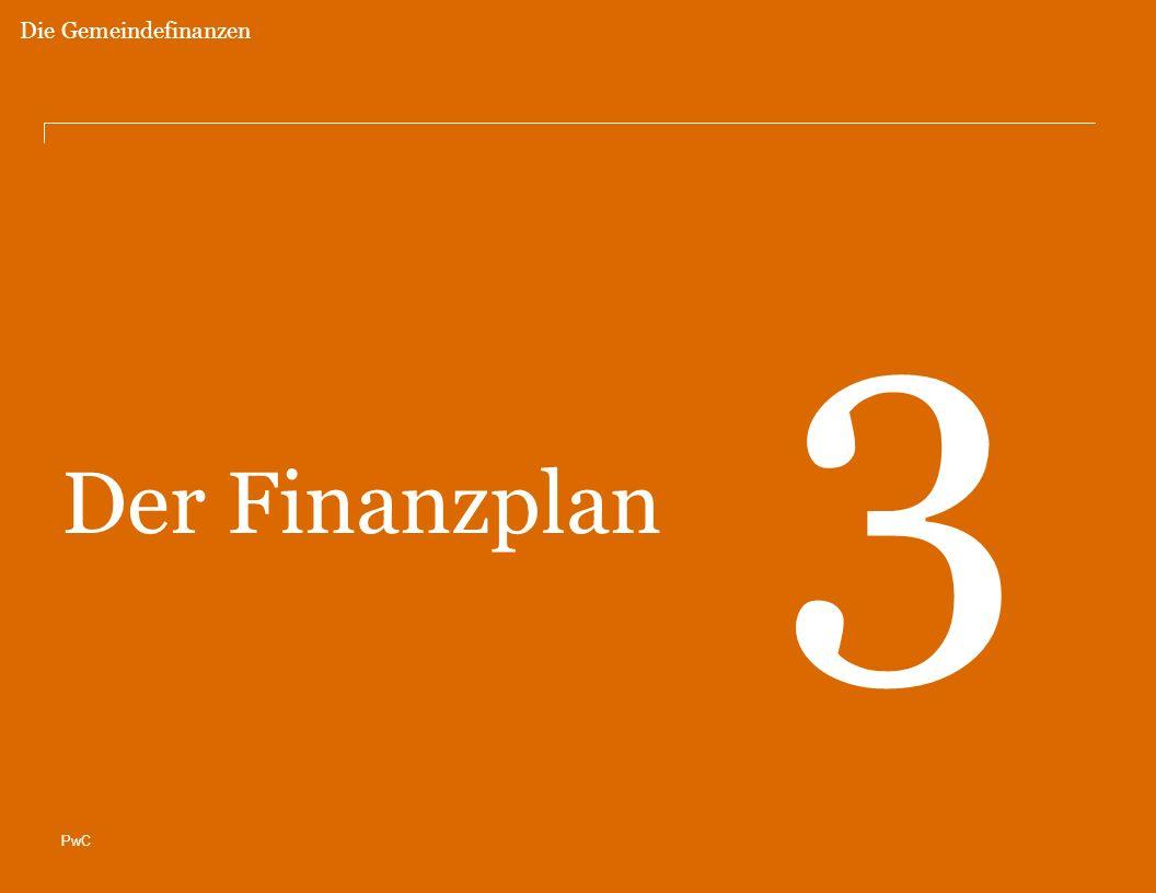 Die Gemeindefinanzen 3 Der Finanzplan