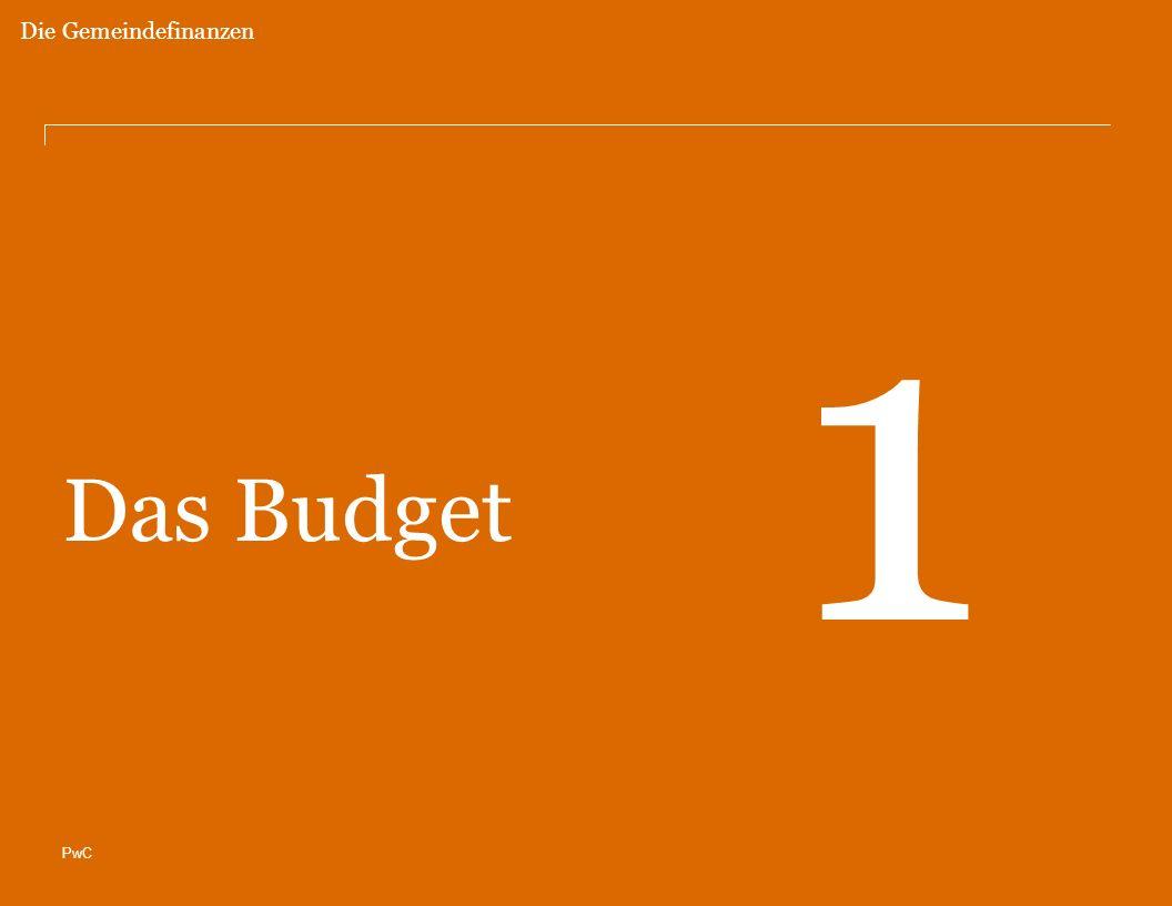 Die Gemeindefinanzen 1 Das Budget
