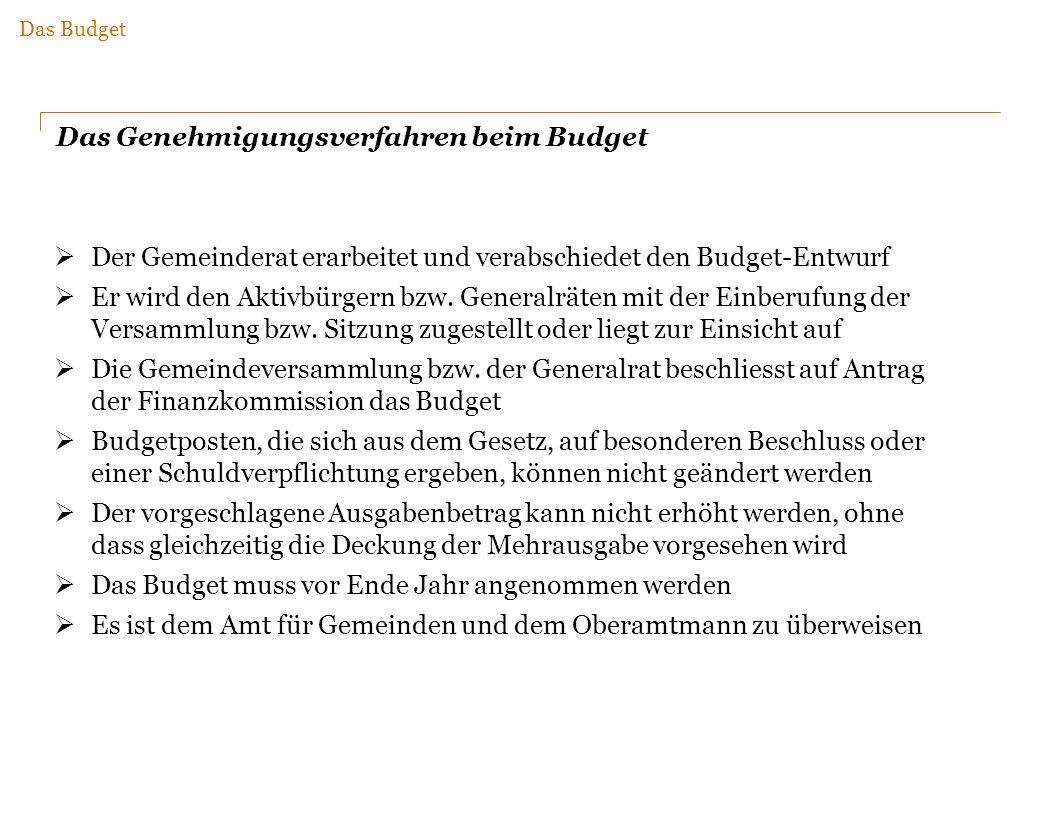 Das Genehmigungsverfahren beim Budget
