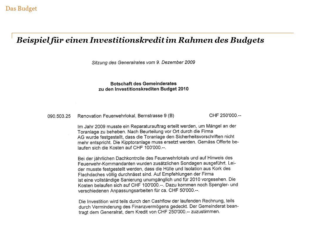 Beispiel für einen Investitionskredit im Rahmen des Budgets