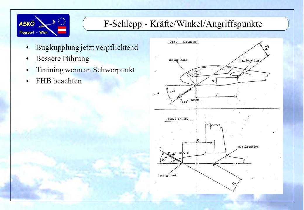 F-Schlepp - Kräfte/Winkel/Angriffspunkte