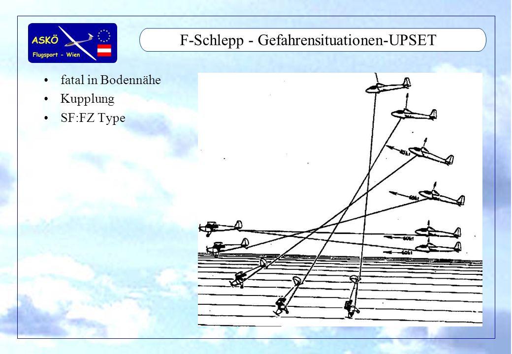 F-Schlepp - Gefahrensituationen-UPSET