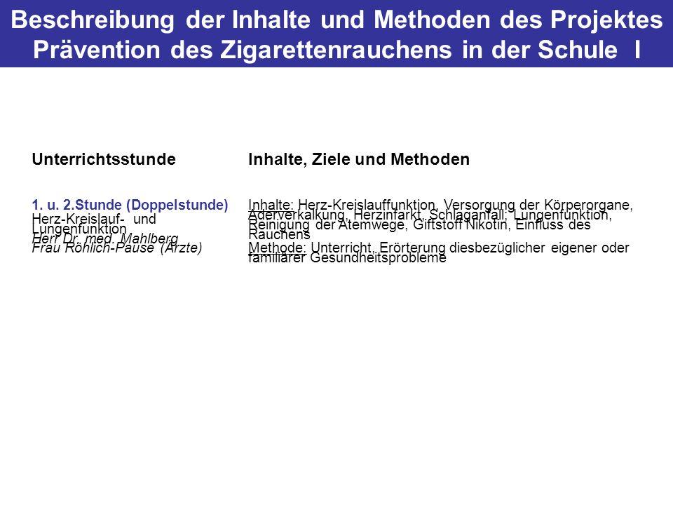 Beschreibung der Inhalte und Methoden des Projektes Prävention des Zigarettenrauchens in der Schule I