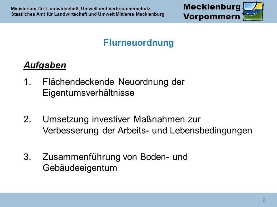 Flurneuordnung Aufgaben. 1. Flächendeckende Neuordnung der Eigentumsverhältnisse.