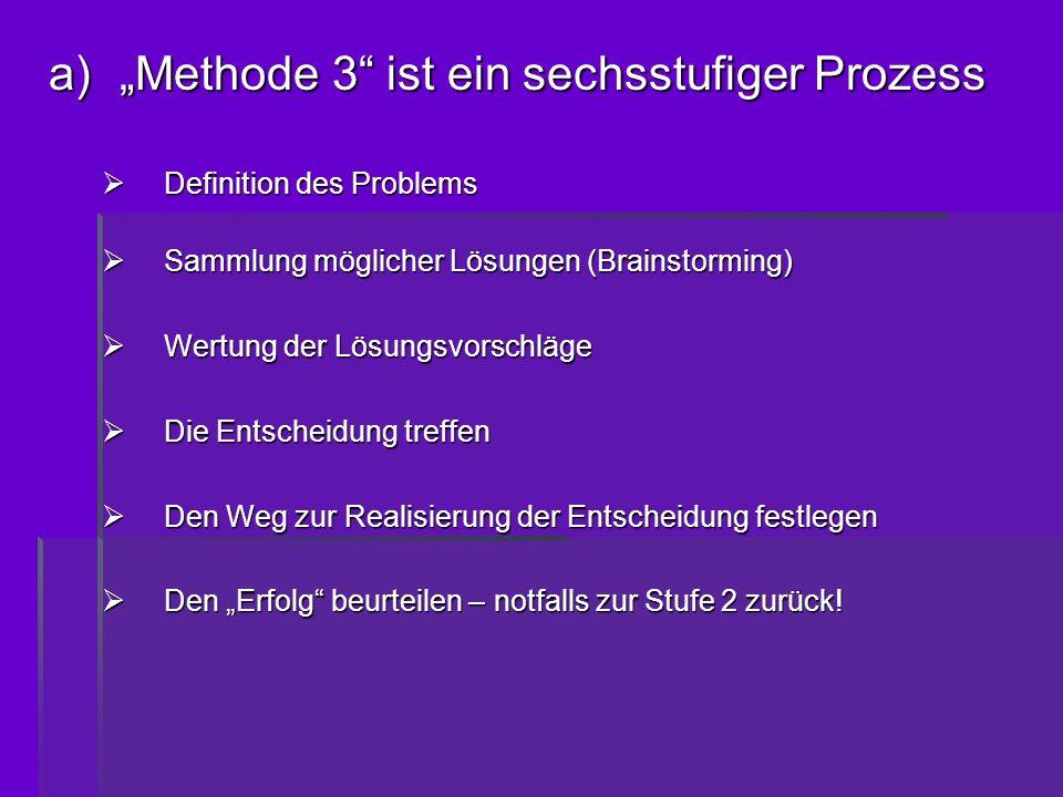"""""""Methode 3 ist ein sechsstufiger Prozess"""