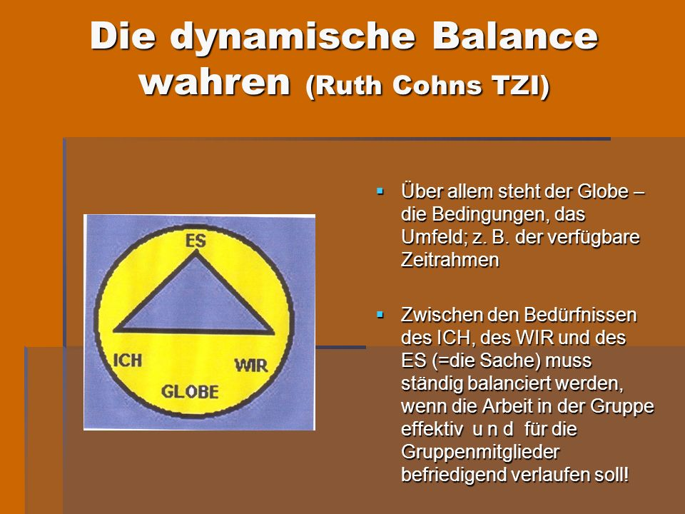 Die dynamische Balance wahren (Ruth Cohns TZI)