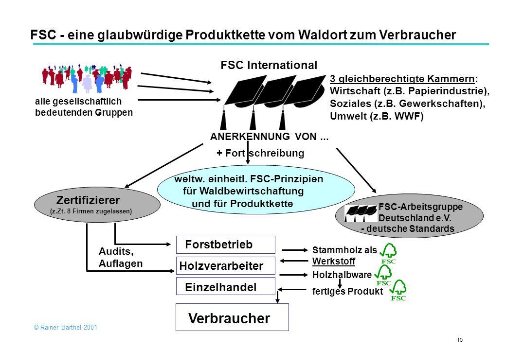 FSC - eine glaubwürdige Produktkette vom Waldort zum Verbraucher