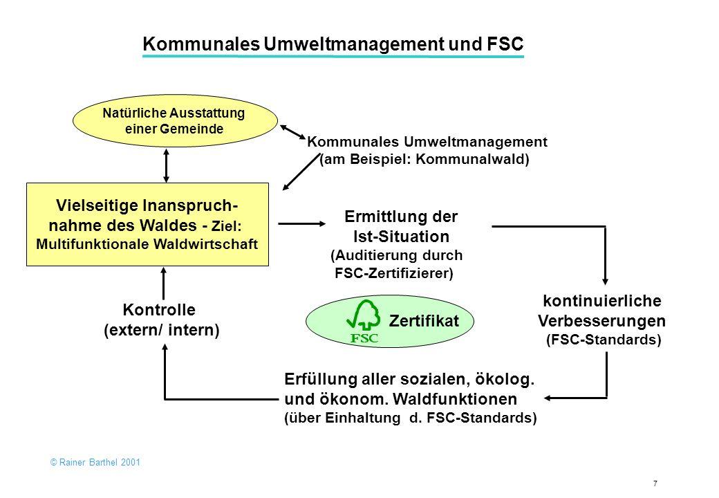 Kommunales Umweltmanagement und FSC