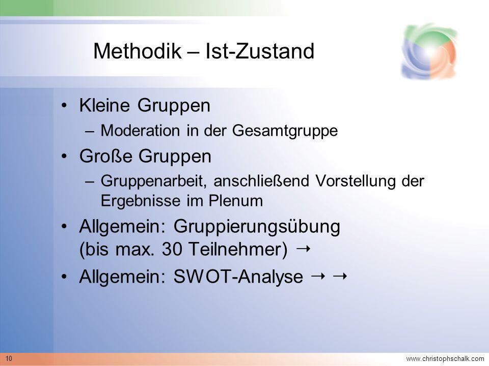 Methodik – Ist-Zustand