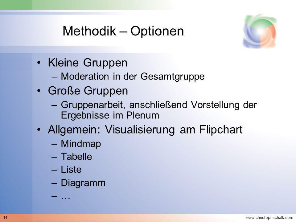 Methodik – Optionen Kleine Gruppen Große Gruppen