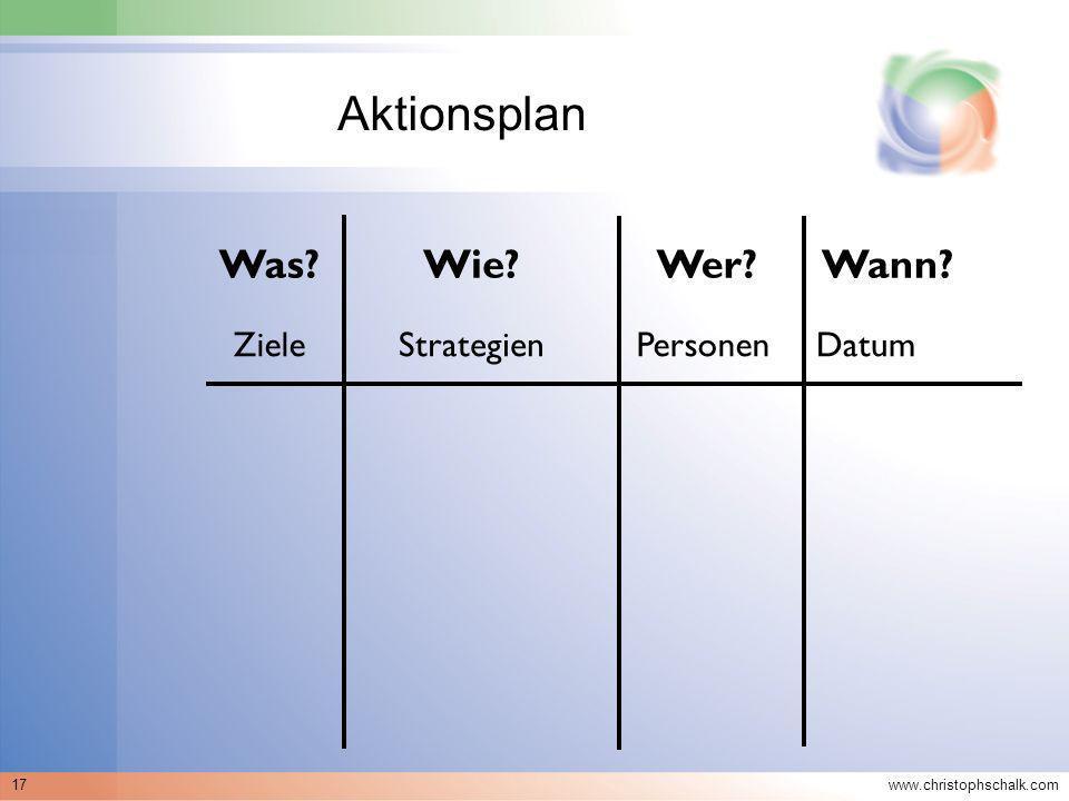 Aktionsplan Was Wie Wer Wann Ziele Strategien Personen Datum