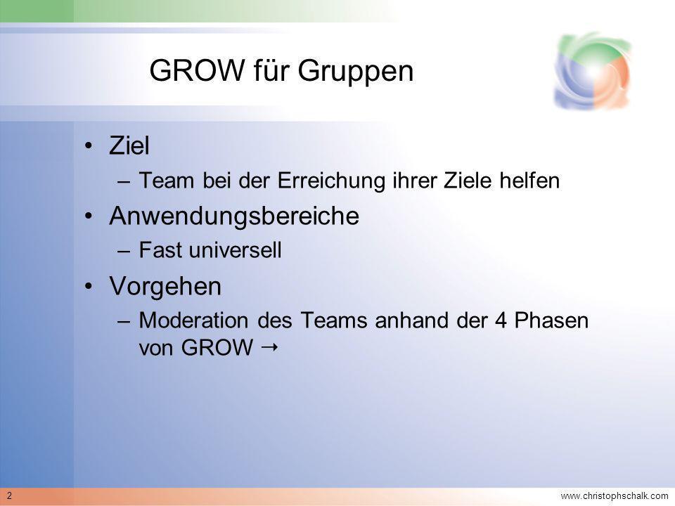 GROW für Gruppen Ziel Anwendungsbereiche Vorgehen