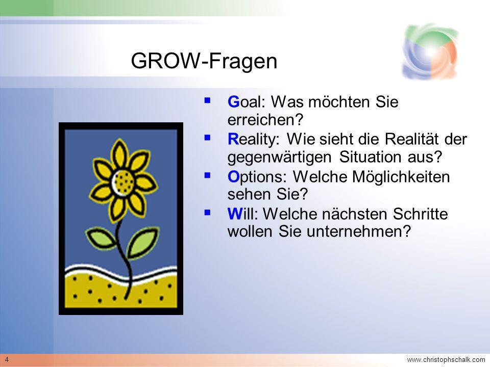 GROW-Fragen Goal: Was möchten Sie erreichen