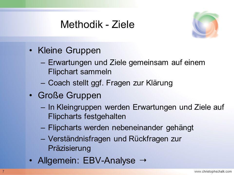 Methodik - Ziele Kleine Gruppen Große Gruppen Allgemein: EBV-Analyse 