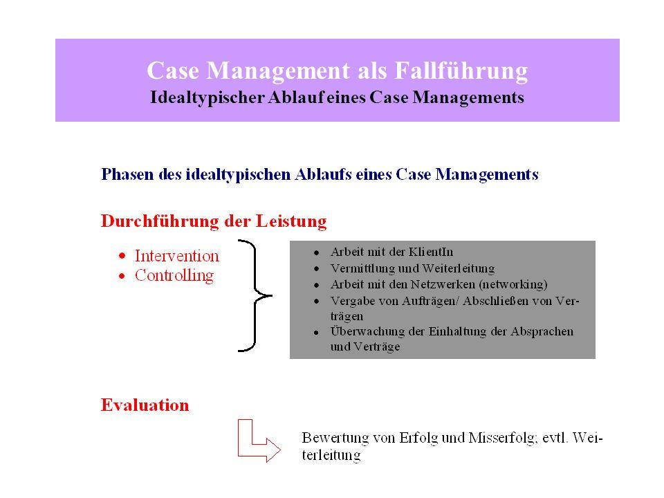 Case Management als Fallführung Idealtypischer Ablauf eines Case Managements