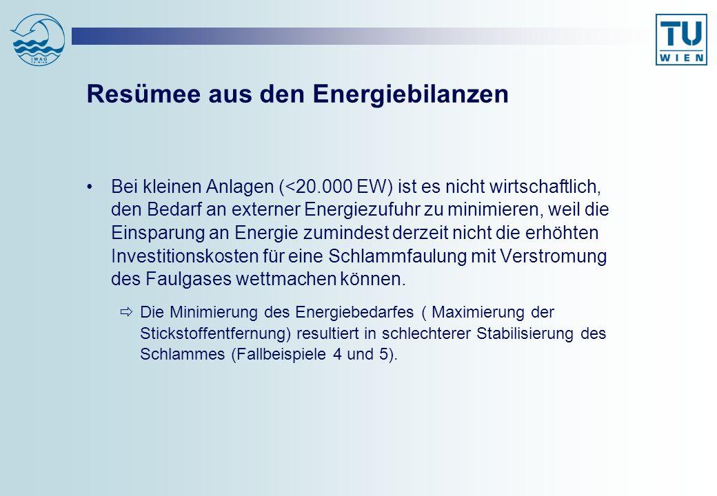 Resümee aus den Energiebilanzen