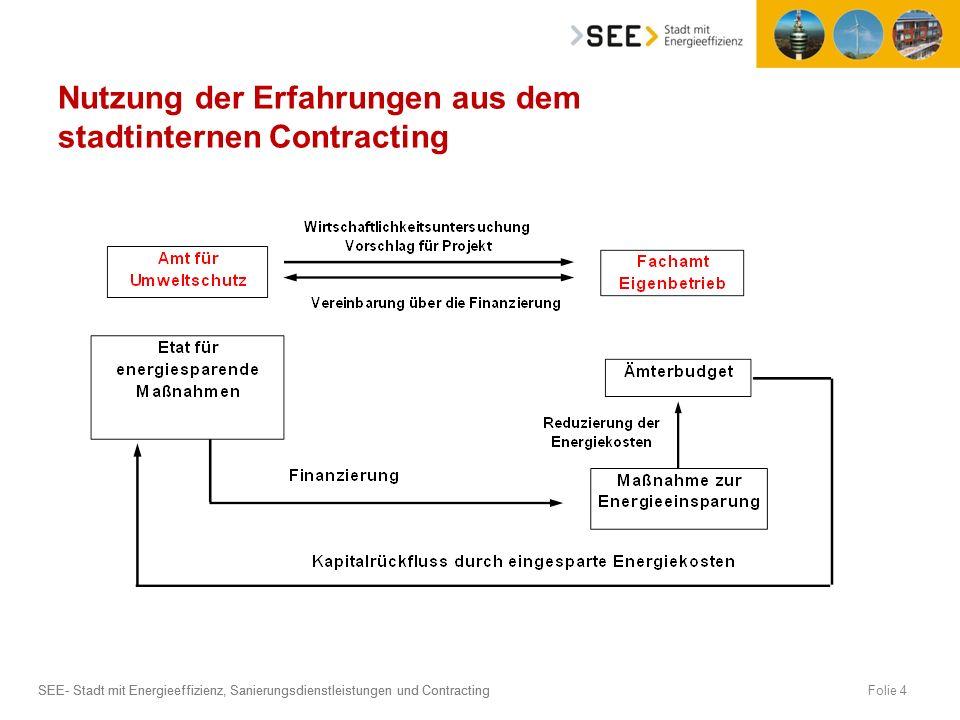Nutzung der Erfahrungen aus dem stadtinternen Contracting
