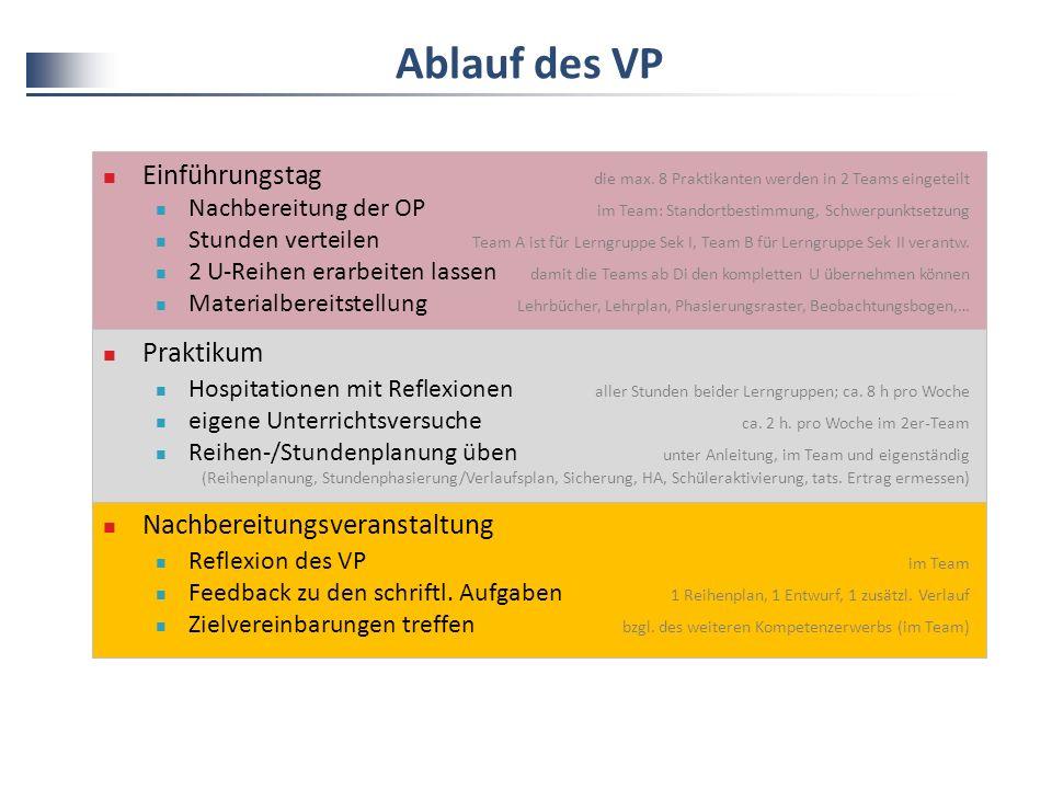Ablauf des VP Einführungstag die max. 8 Praktikanten werden in 2 Teams eingeteilt.