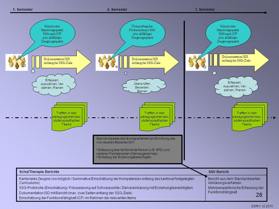 Schul/Therapie-Berichte SAV-Bericht