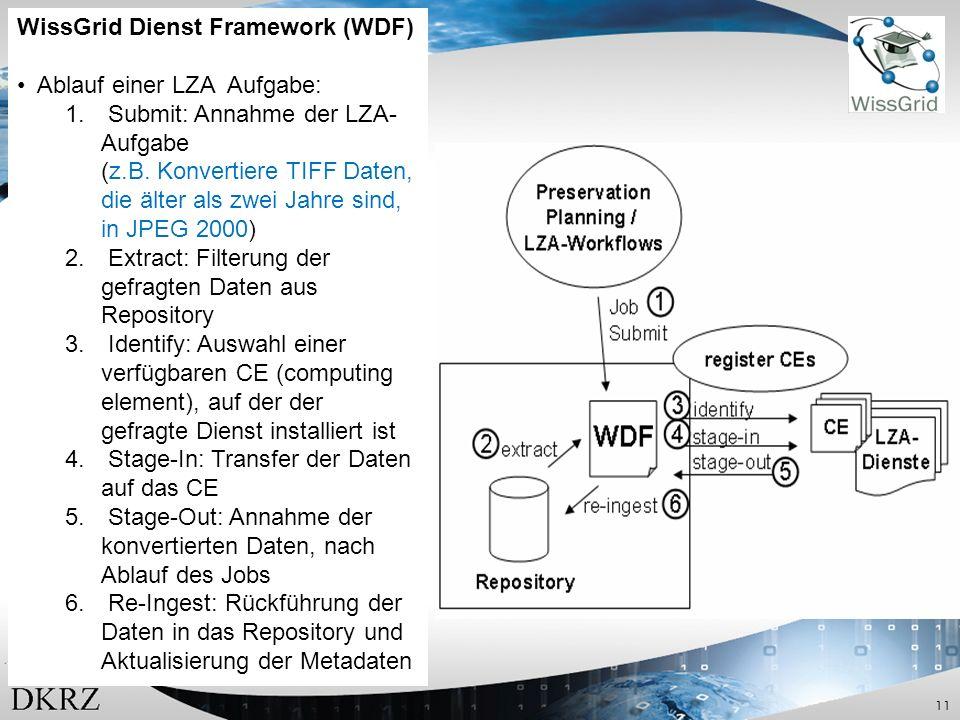 WissGrid Dienst Framework (WDF)