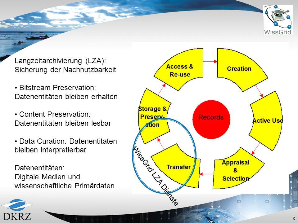 Langzeitarchivierung (LZA):