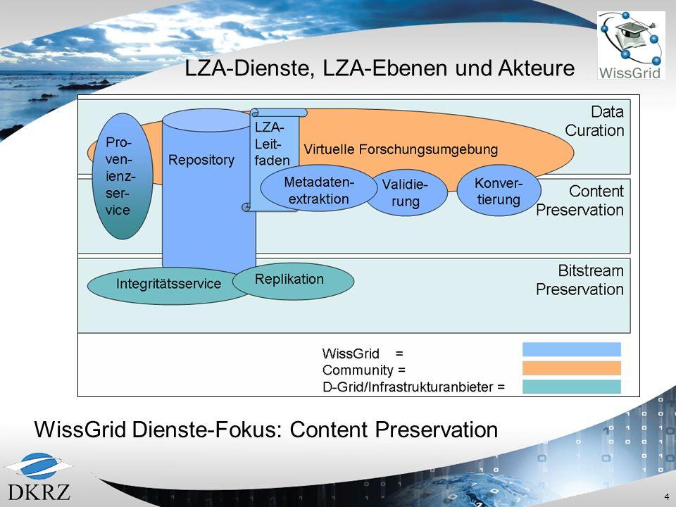 LZA-Dienste, LZA-Ebenen und Akteure