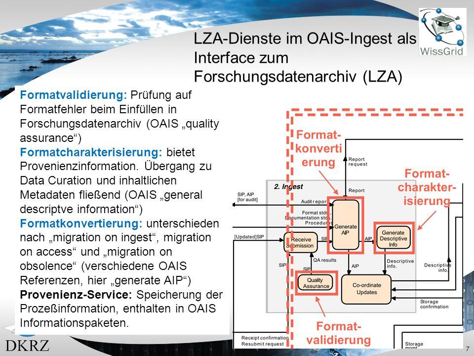 LZA-Dienste im OAIS-Ingest als Interface zum Forschungsdatenarchiv (LZA)