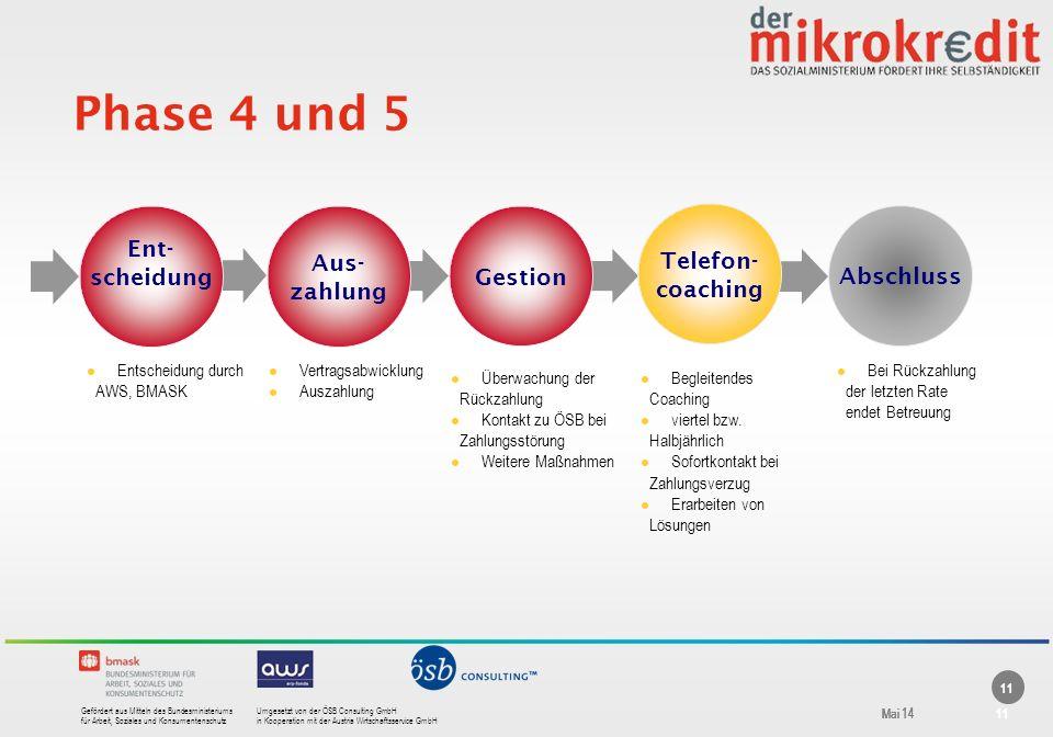 Phase 4 und 5 Ent- scheidung Aus- zahlung Gestion Telefon- coaching