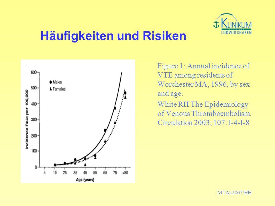 Häufigkeiten und Risiken