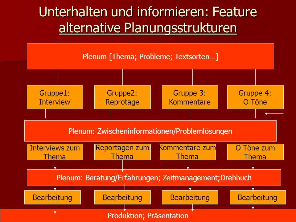Unterhalten und informieren: Feature alternative Planungsstrukturen