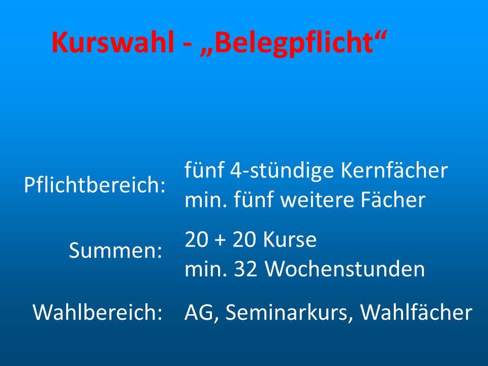 """Kurswahl - """"Belegpflicht"""