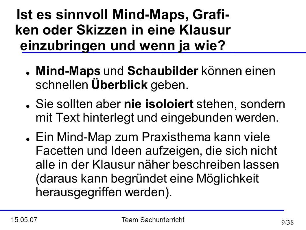 Ist es sinnvoll Mind-Maps, Grafi-ken oder Skizzen in eine Klausur einzubringen und wenn ja wie