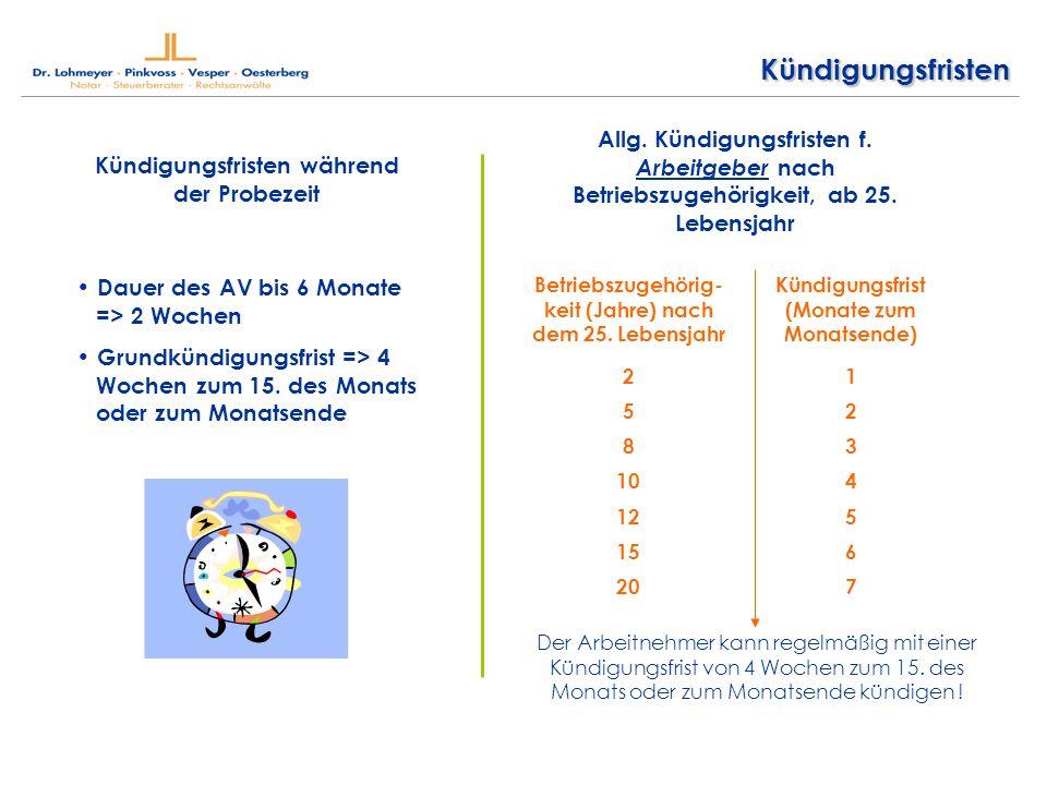 Kündigungsfristen Allg. Kündigungsfristen f. Arbeitgeber nach Betriebszugehörigkeit, ab 25. Lebensjahr.