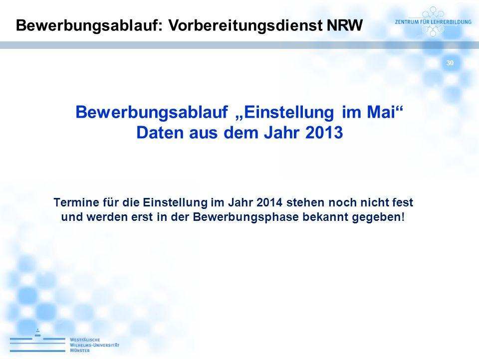 """Bewerbungsablauf """"Einstellung im Mai Daten aus dem Jahr 2013"""