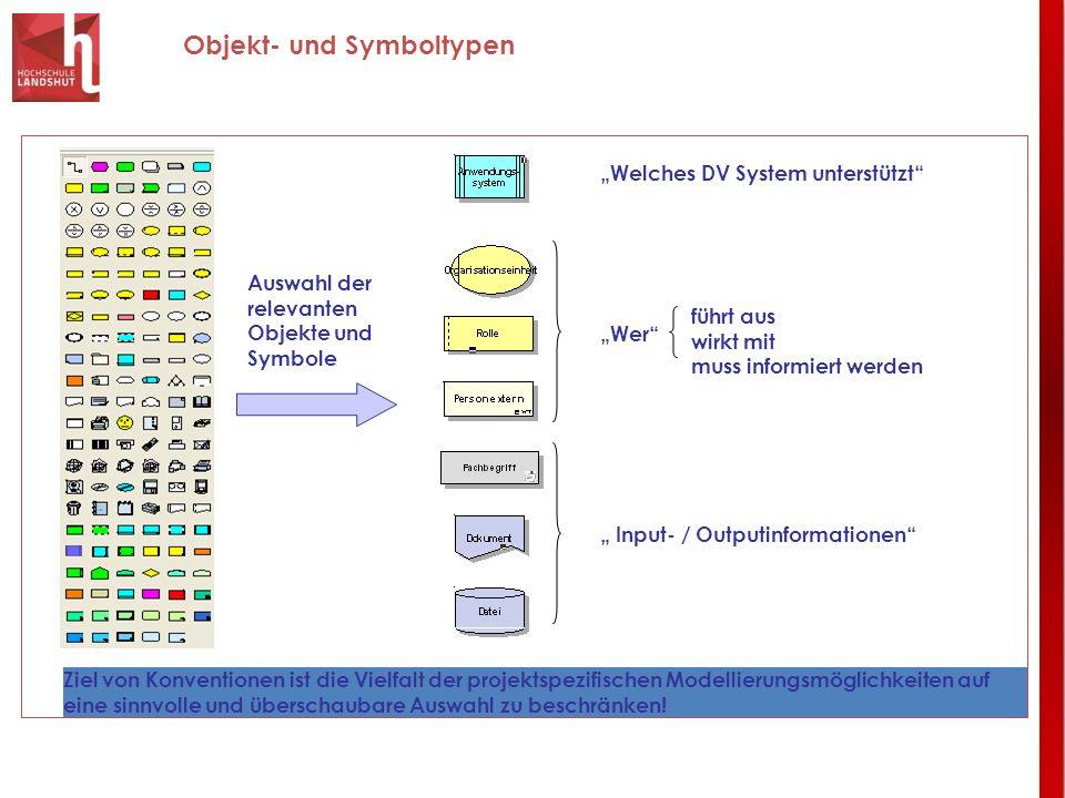 Objekt- und Symboltypen