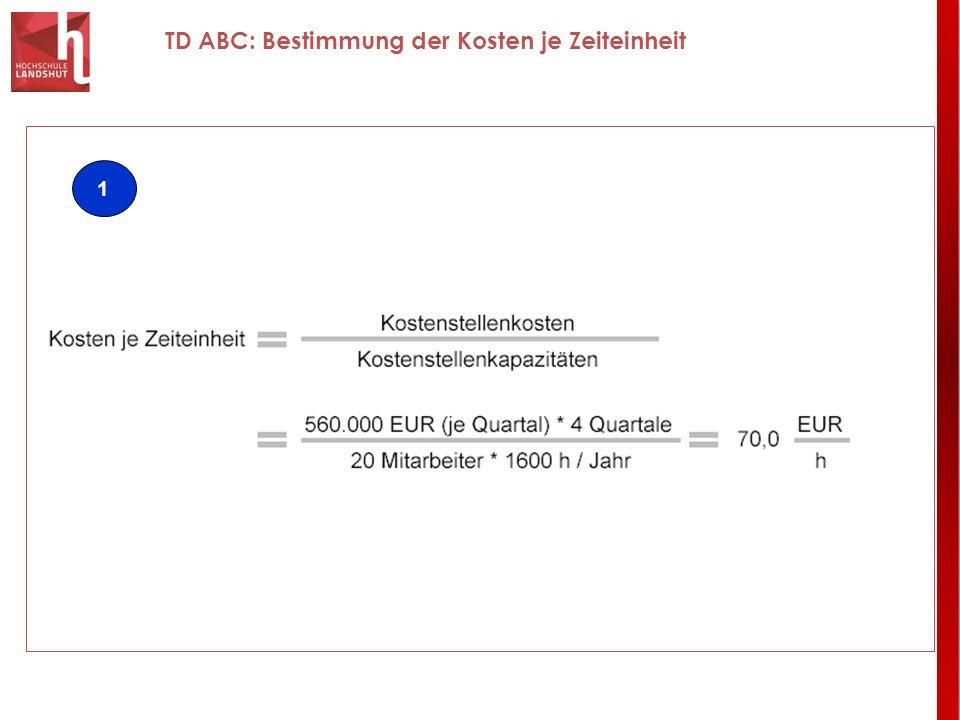 TD ABC: Bestimmung der Kosten je Zeiteinheit