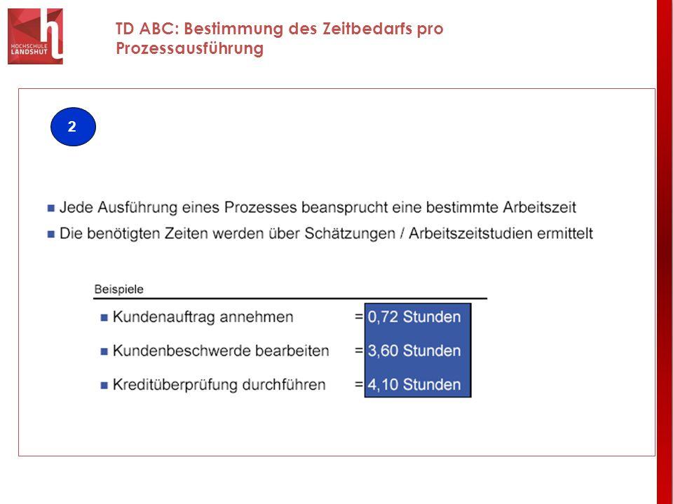 TD ABC: Bestimmung des Zeitbedarfs pro Prozessausführung