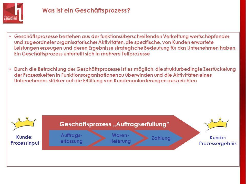 """Geschäftsprozess """"Auftragserfüllung"""