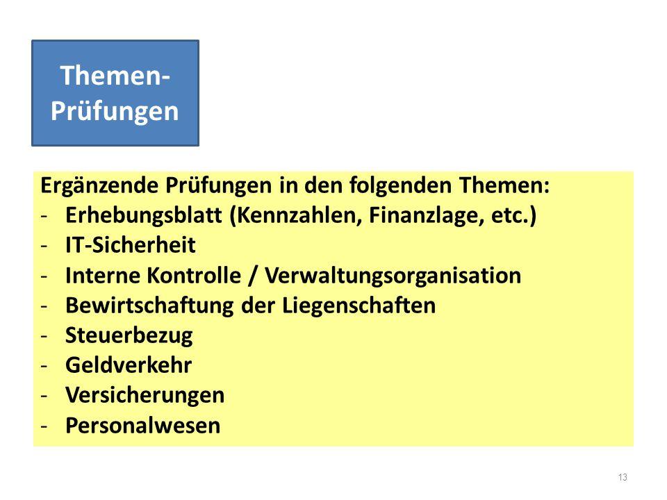 Themen-Prüfungen Ergänzende Prüfungen in den folgenden Themen: