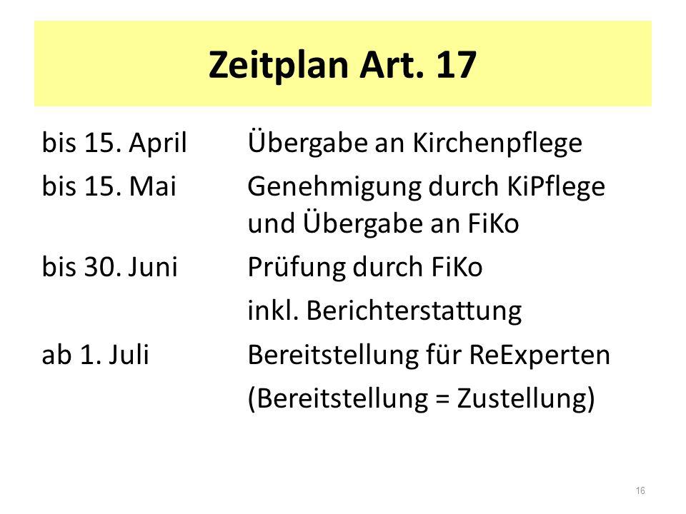 Zeitplan Art. 17