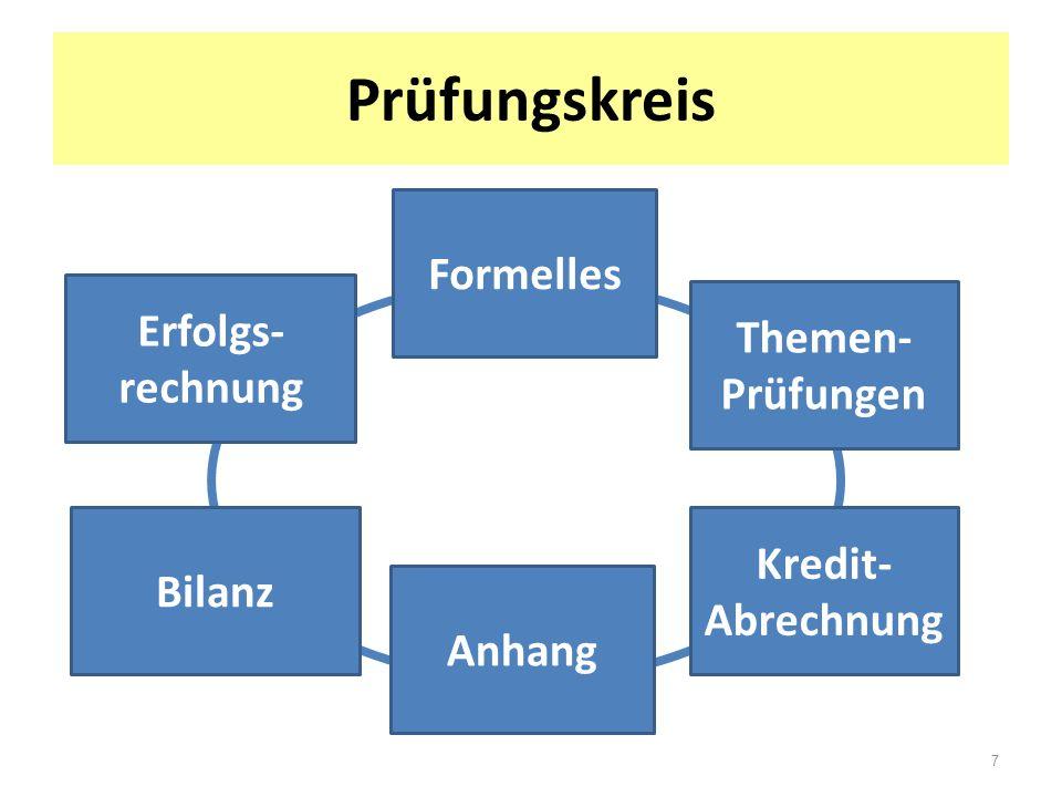 Prüfungskreis Formelles Erfolgs-rechnung Themen-Prüfungen