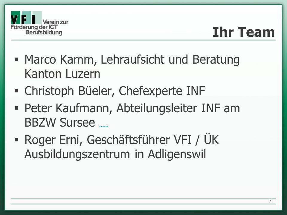 Ihr Team Marco Kamm, Lehraufsicht und Beratung Kanton Luzern